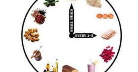 Какой должна быть диета при геморрое с кровью