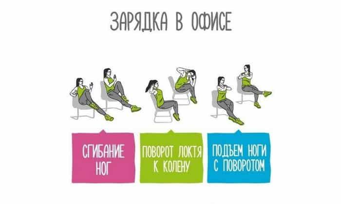 При сидячей работе через каждые 45-50 минут надо делать перерыв, чтобы выполнить несколько несложных упражнений