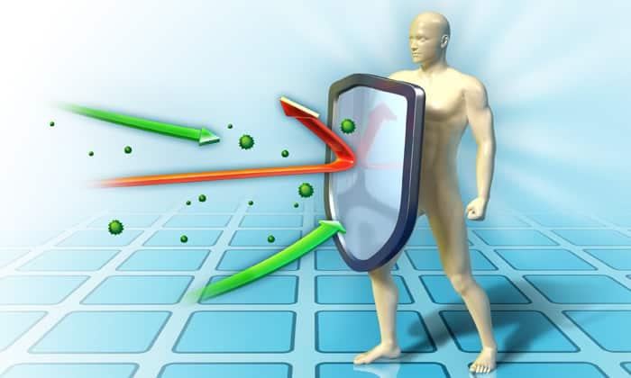 Также при сниженном иммунитете лечение наружного геморроя оперативным способом может быть отложено или полностью исключено