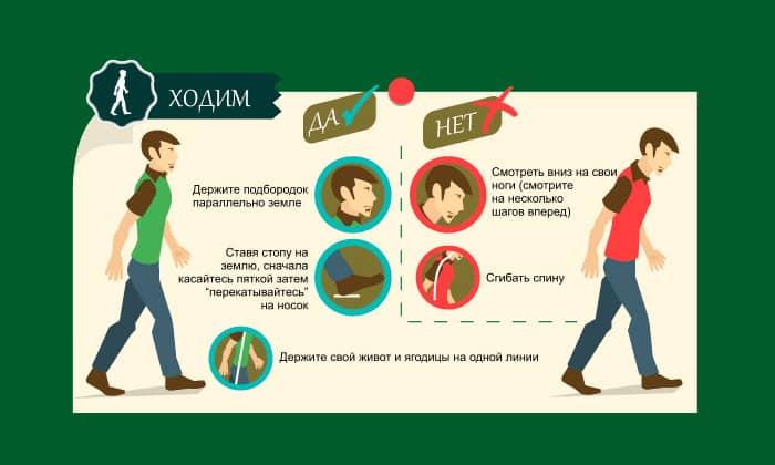 Ходить нужно плавно, наступая на пятку, не сутулиться и стараться не перенапрягать мышцы ягодиц и промежности