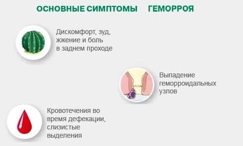 Основными симптомами геморроя являются зуд, жжение, боли и кровотечения